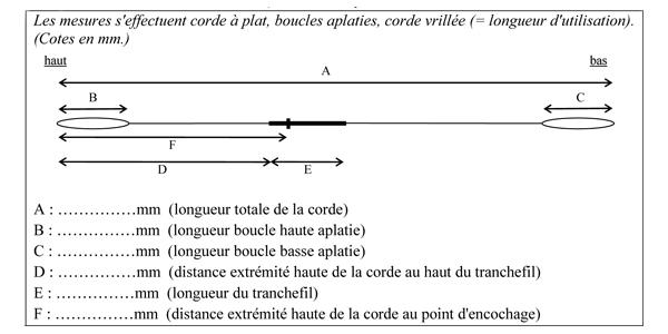 mesures-cordes-ARCTOM